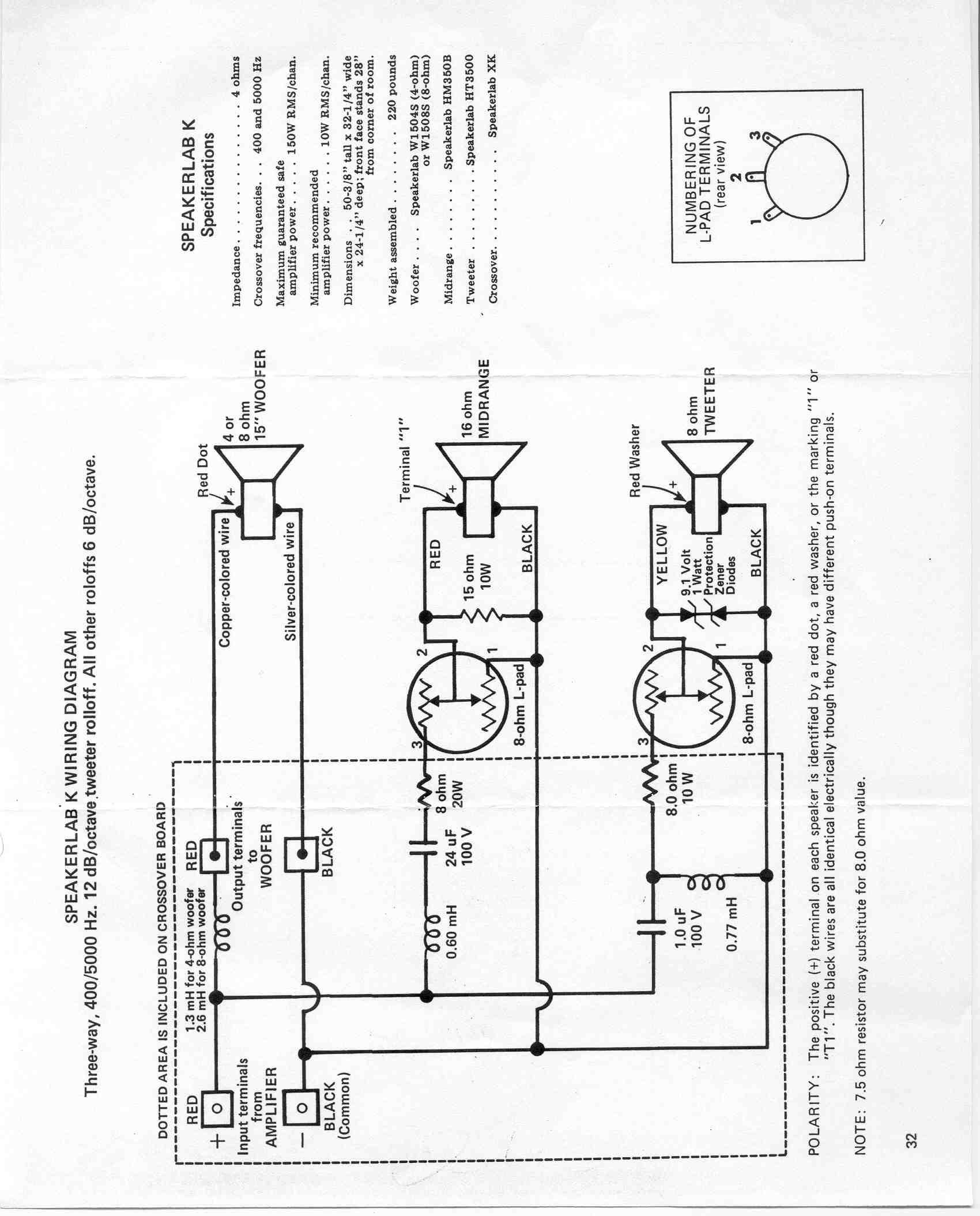 Speakerlab Networks