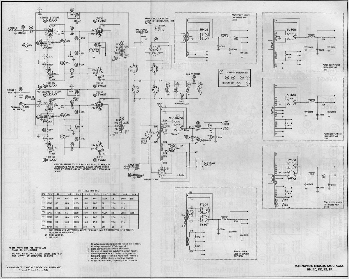 Restore Or Mod A Maggie 6v6 Console Pull