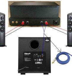 stereo subwoofer wiring blog wiring diagram home theater subwoofer wiring diagram home subwoofer wiring [ 2480 x 2142 Pixel ]