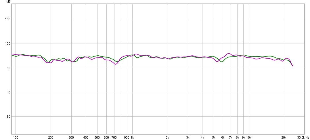 K-79 strange result after installing TI-diaphragm