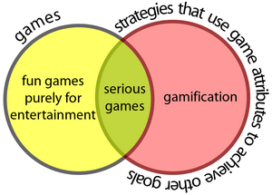 Gamification Question Building Better Courses