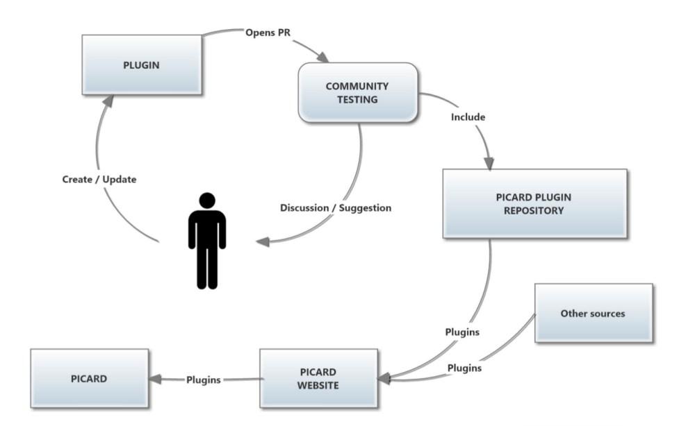 medium resolution of current system