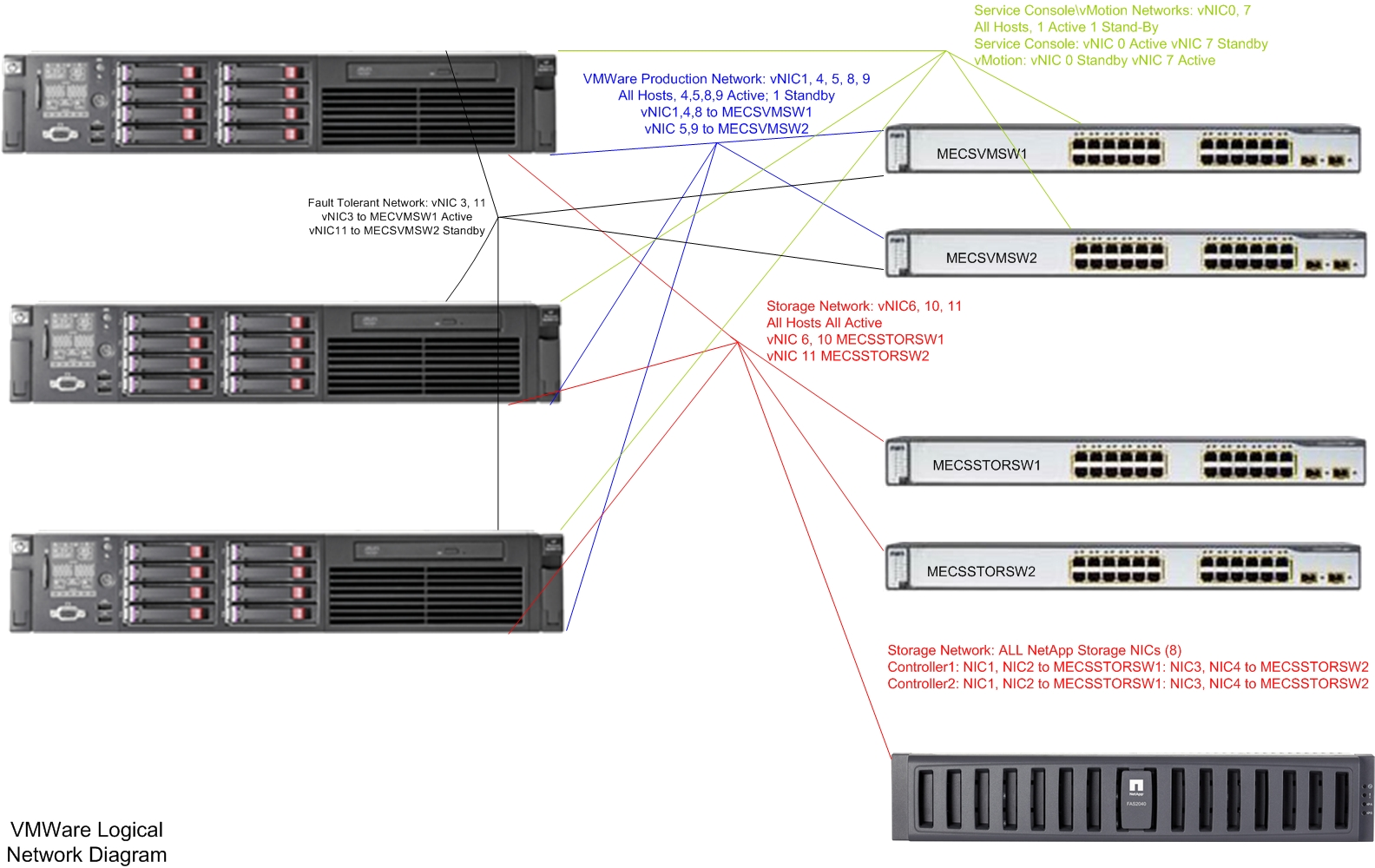 hight resolution of vmware networks overview jpg 538 kb