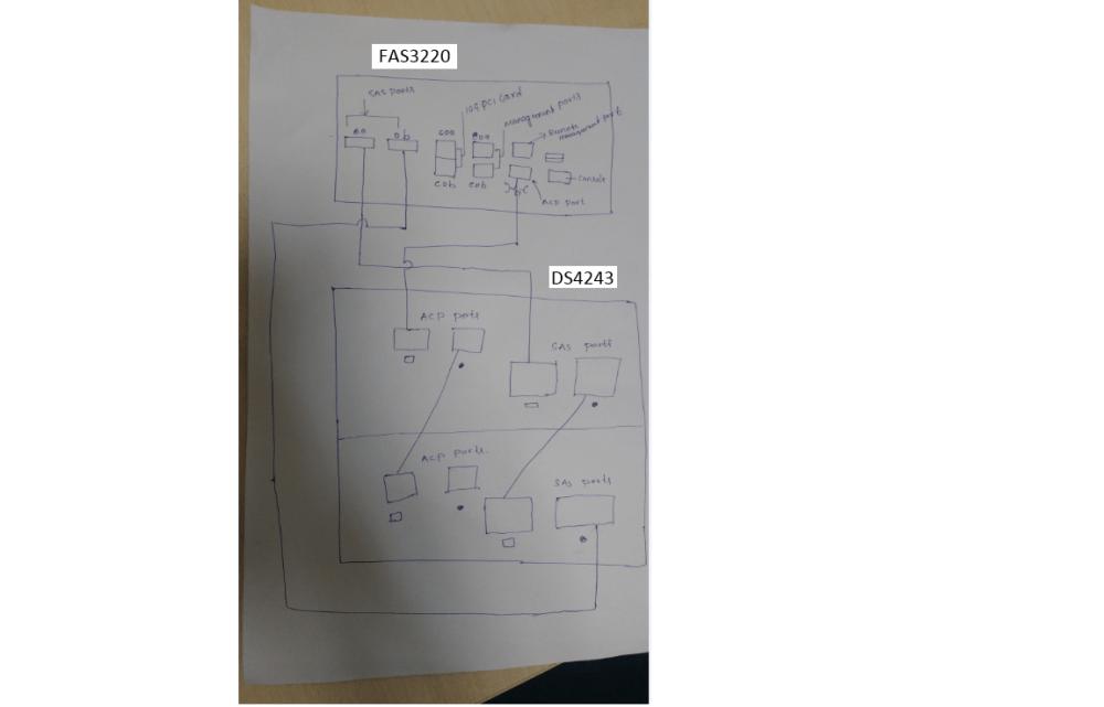 medium resolution of netapp png 498 kb