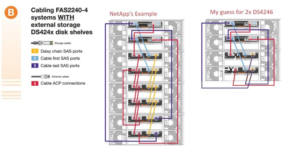 medium resolution of netapp fas2240 4 filer unified storage system reliant technology