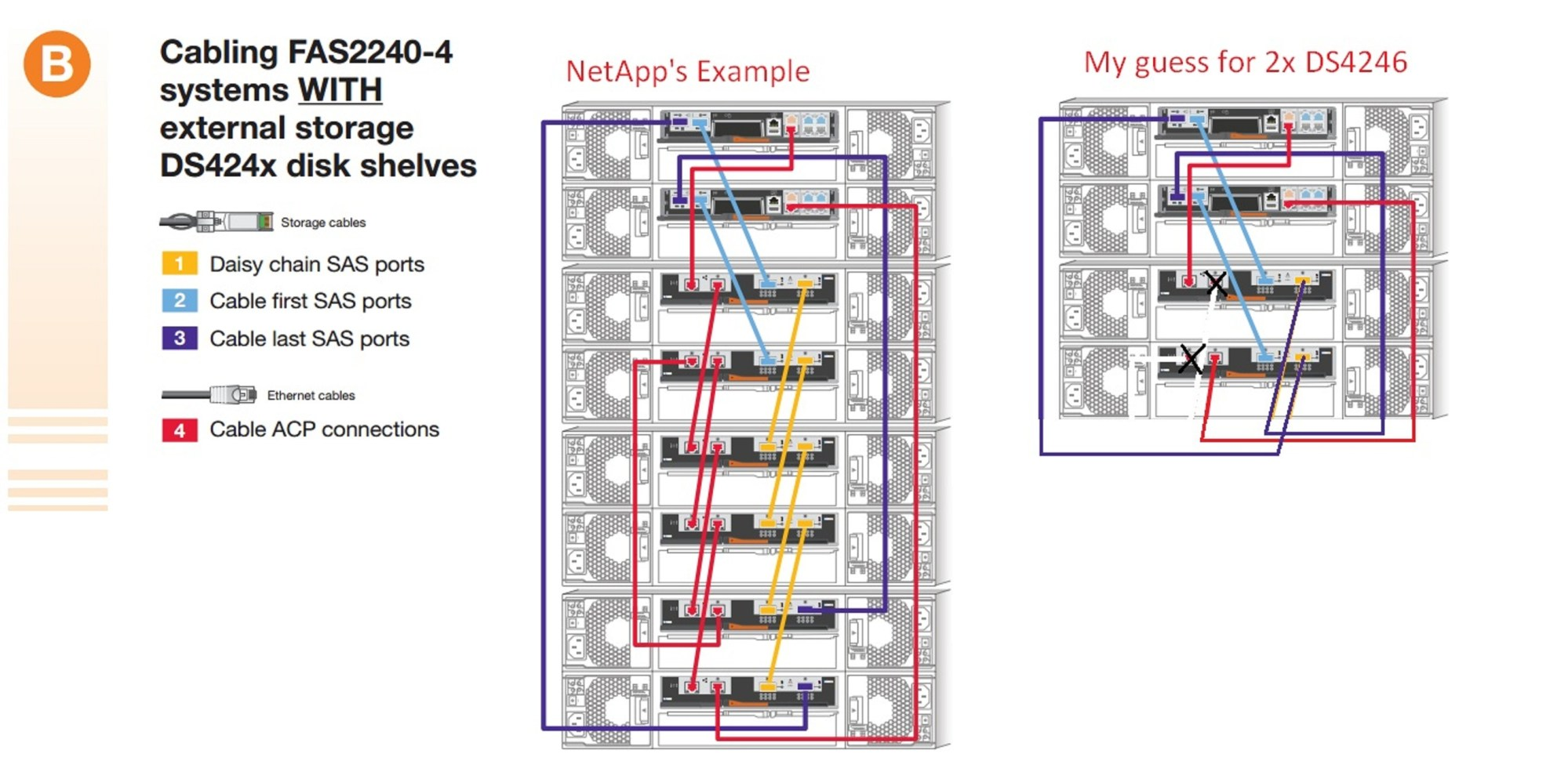 hight resolution of netapp fas2240 4 filer unified storage system reliant technology