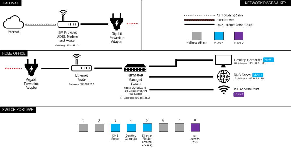 medium resolution of vlan diagram png 67 kb