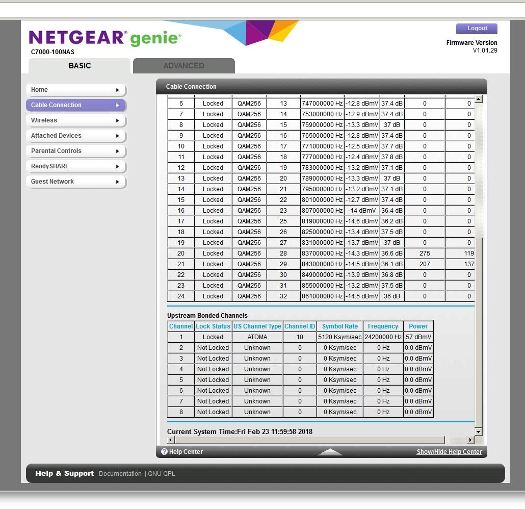 Netgear Router Amber Internet Light - Desain Terbaru Rumah