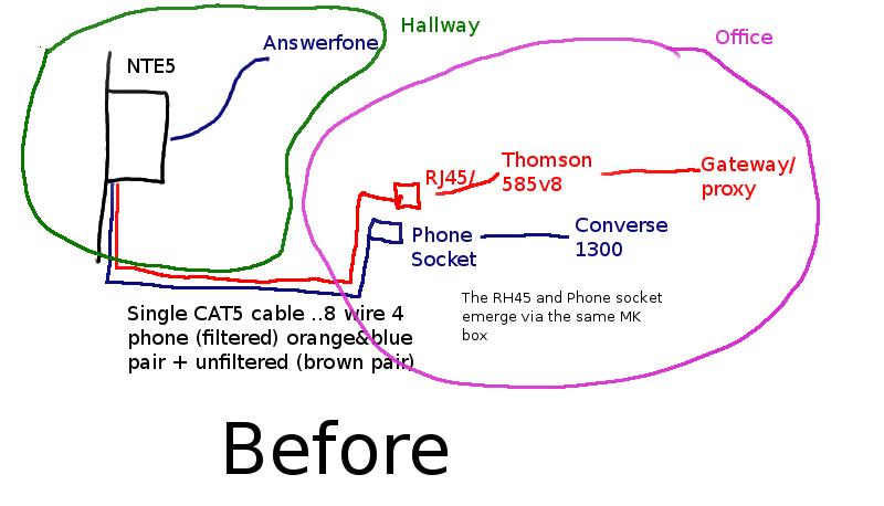 clipsal phone socket wiring diagram dtmf decoder ic mt8870 pin mk rj45 : 29 images - diagrams   originalpart.co