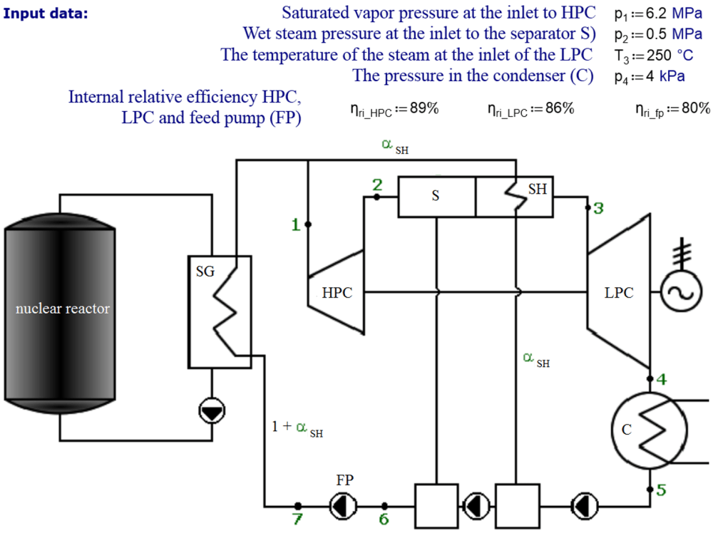 medium resolution of calculation of the thermal efficiency of the steam turbine power plant for wet steam input data and the plant diagram