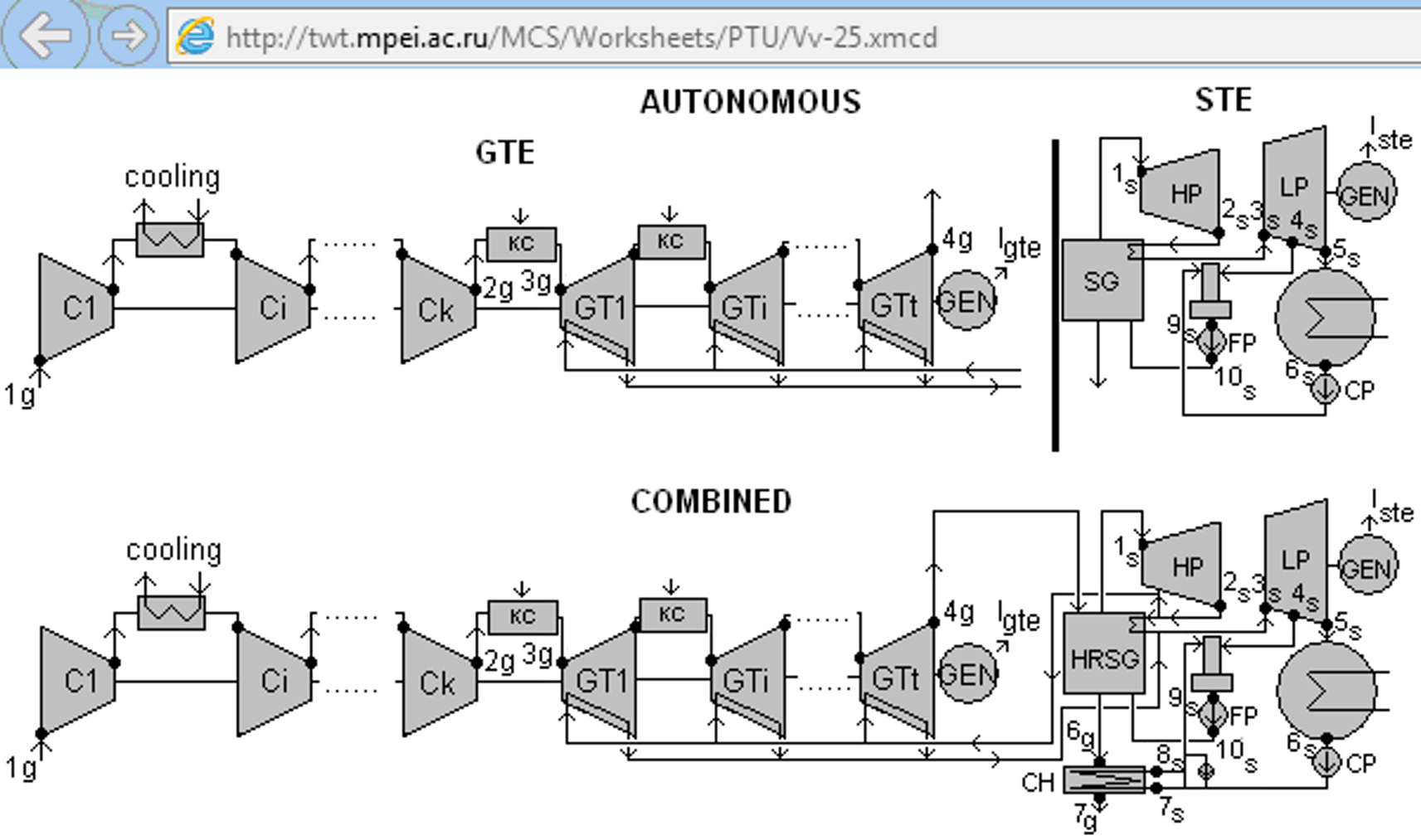 Study 14 Calculation Of Combined Binary Cycle