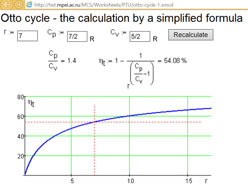 medium resolution of otto cycle thermal efficiency http twt mpei ac ru mcs worksheets ptu otto cycle 1 xmcd