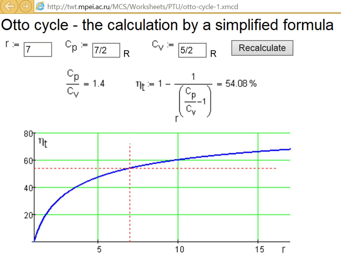 hight resolution of otto cycle thermal efficiency http twt mpei ac ru mcs worksheets ptu otto cycle 1 xmcd