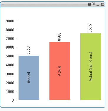 Bar chart expression name on bar  Qlik Community