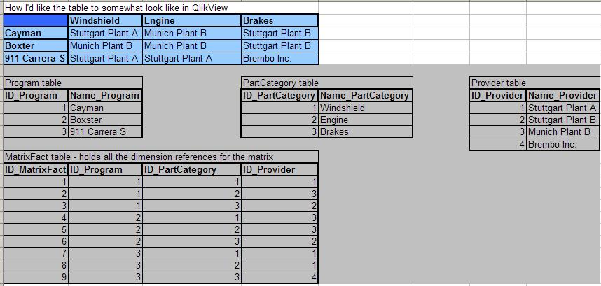 Solved: Dynamic Matrix (Columns. Rows. and data) - Qlik Community - 323489