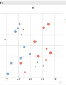 Qlikcommunity thread pic  also how  show negative values in bubble chart qlik community rh