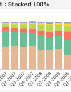 also solved stacked column chart in qlikview qlik community rh
