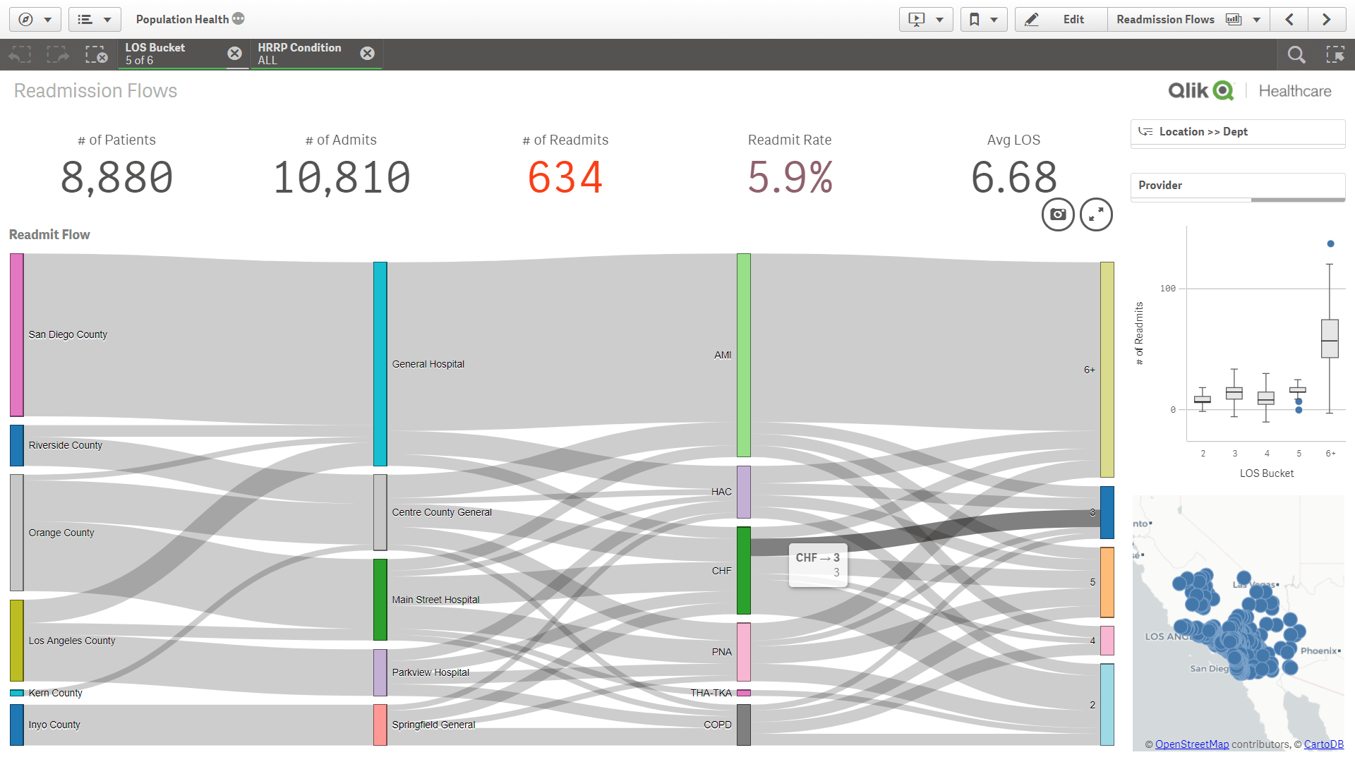how to do a sankey diagram cobra cb radio wiring visualizing paths and flow with diagrams qlik community 2017 12 01 10 55 06 population health readmission flows sheets use cases for the