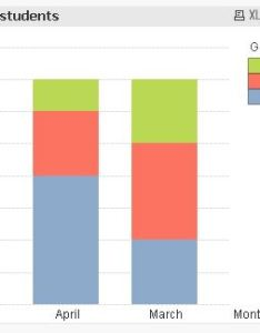 Re stacked bar chart one for field also qlik community rh