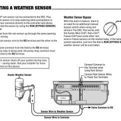 Rain Bird Wiring Diagram Home Theater Tv Box Esp Battery