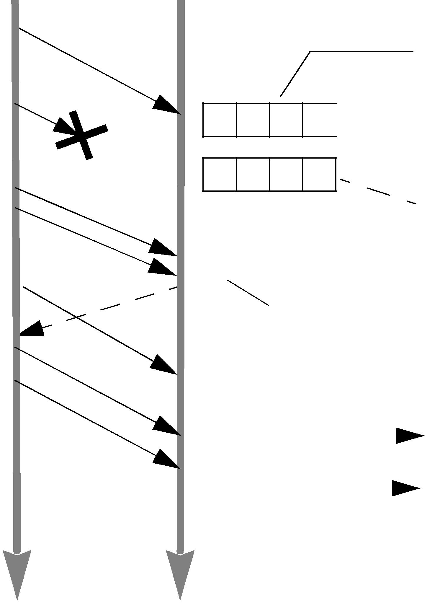 RTI_CoreLibrariesAndUtilities_UsersManual_3.pdf