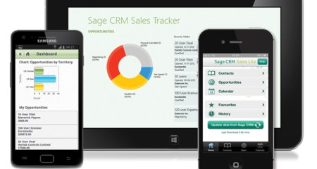 The Main Components Of A Mobile CRM Solution