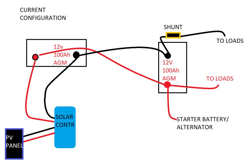 medium resolution of solar current png