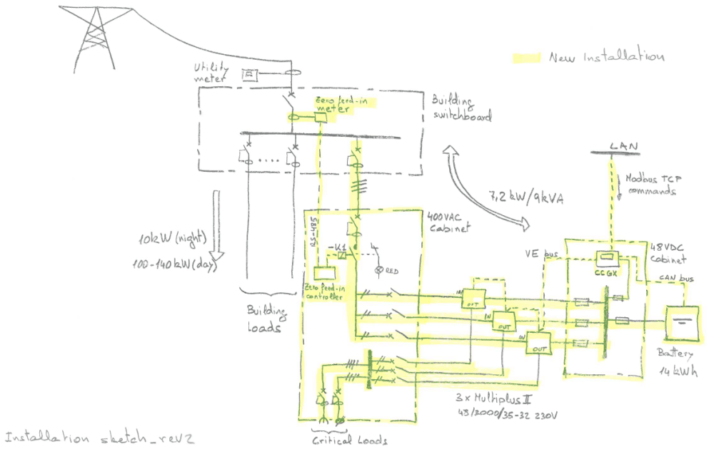 medium resolution of ac in terminals of the multiplus ii units would be connected to the bars of the main switchboard in the building by means of a 4 pole contactor among other