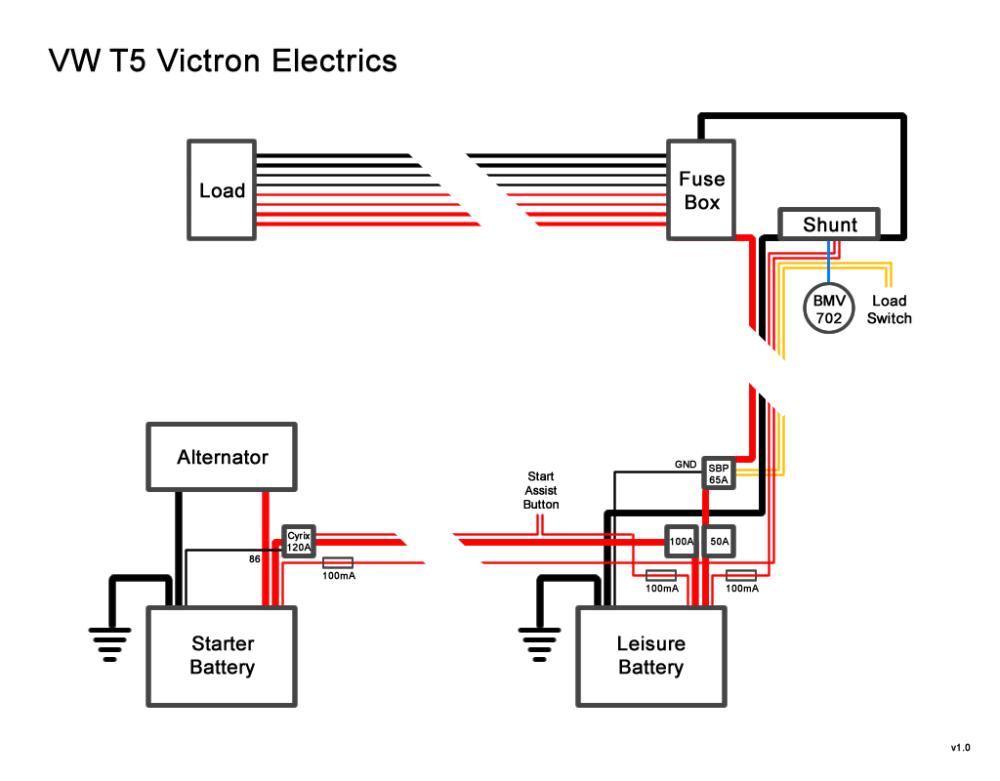 medium resolution of vw t5 victron electrics v10 png