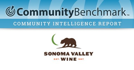 Community Intelligence Report for Sonoma Valley Wine Association