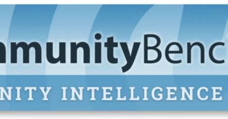 Community Intelligence Reports