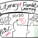 Introduction to Adult Learning