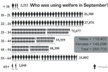 Welfare state of mind