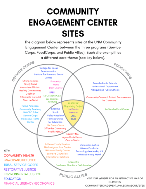 small resolution of community engagement center