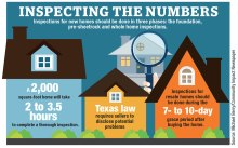 Ask a home inspector