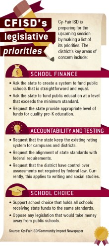 Cy-Fair ISD gears up for legislative session in 2017