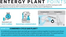 Proposed $937 million power plant will serve Montgomery County residents