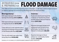 Conroe, Montgomery apply for FEMA funding to repair 2016 flooding damage