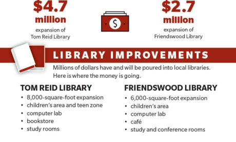 More rooftops, growth brings expansion to Pearland, Friendswood libraries
