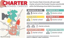 SHSU to open eight charter schools this fall