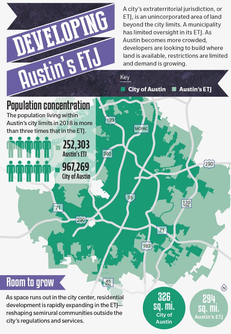 Austin Etj Map : austin, Local, Residents, Subdivisions,, Development, Affecting, Quality, Rural, South, Austin, Community, Impact, Newspaper