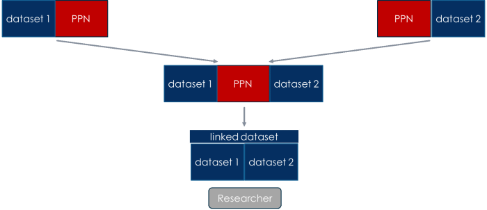 data linkage 5.png
