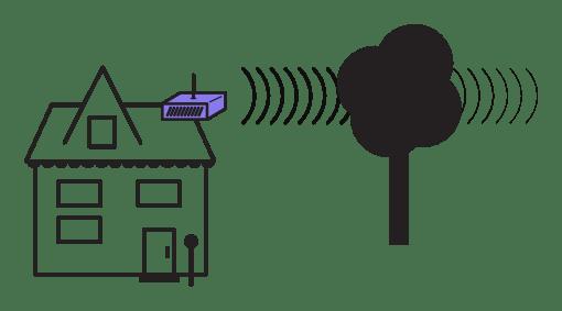 Neighborhood Network Construction Kit