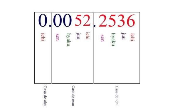 números em japones gr 522536