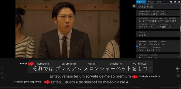 Netflix em japonês - Kantaro