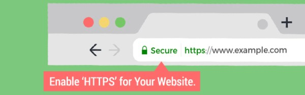 HTTPS for Your Website
