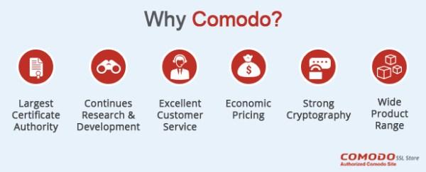 Why Choose Comodo SSL as Website Security Partner?