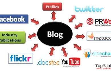 Hacer un blog