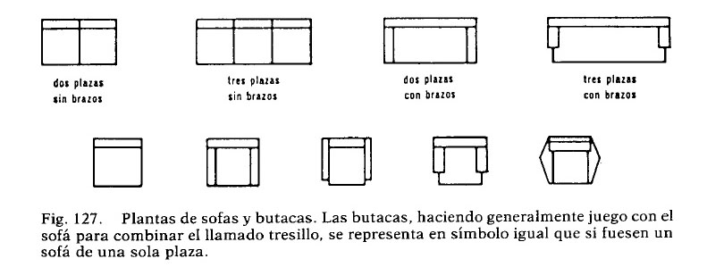 Representacin de mobiliario en planos arquitectnicos