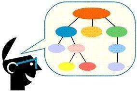 Como se elabora un mapa conceptual